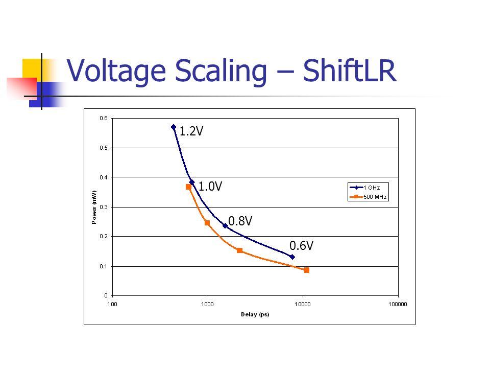 Voltage Scaling – ShiftLR