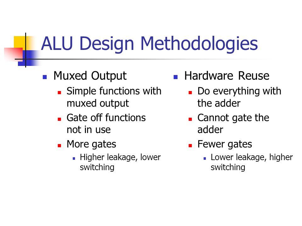ALU Design Methodologies