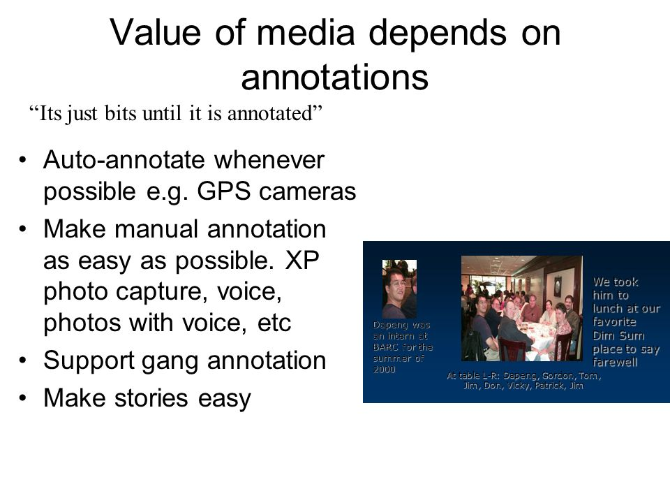 Value of media depends on annotations