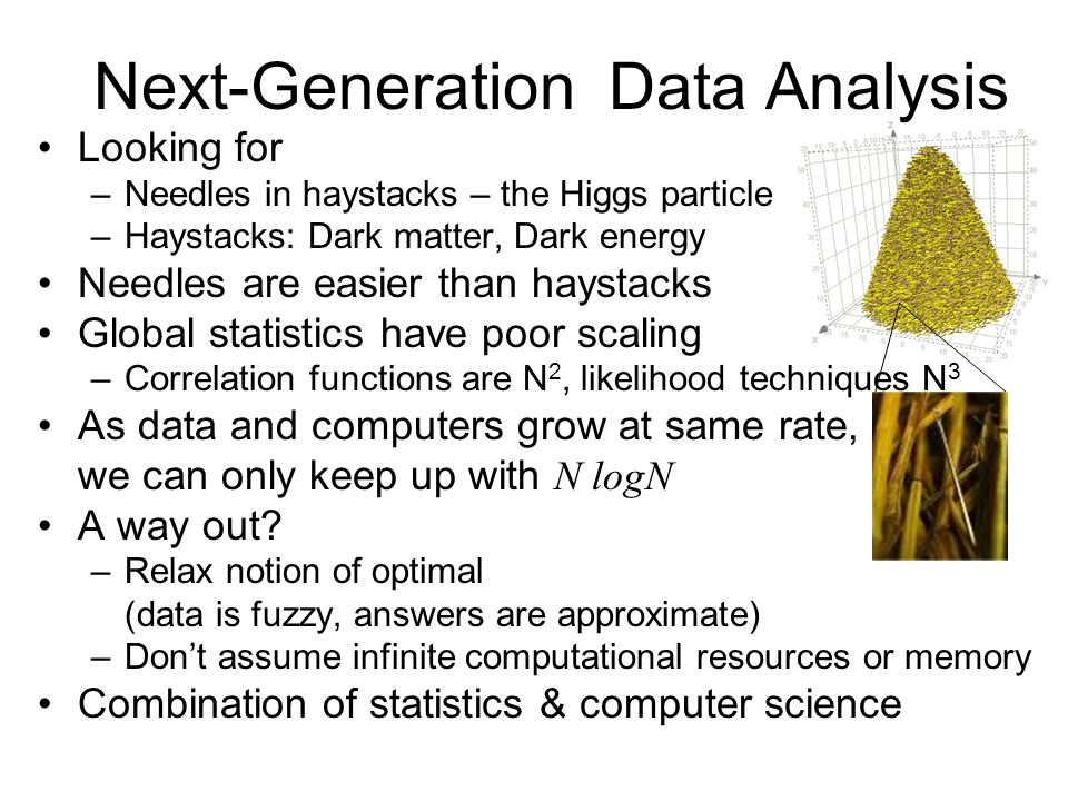 Next-Generation Data Analysis