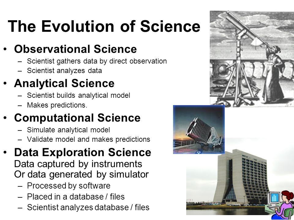The Evolution of Science