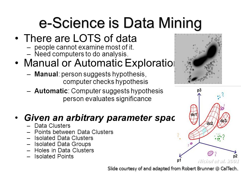 e-Science is Data Mining