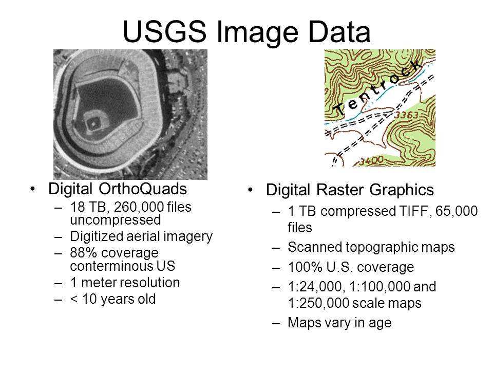 USGS Image Data Digital Raster Graphics Digital OrthoQuads