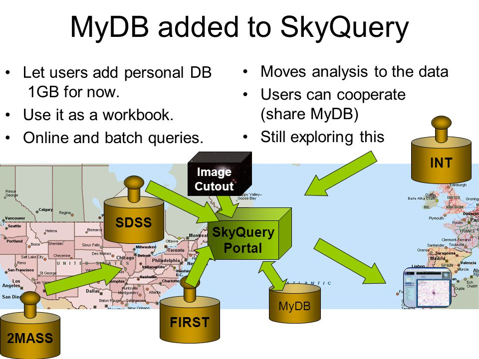 MyDB added to SkyQuery Let users add personal DB 1GB for now.