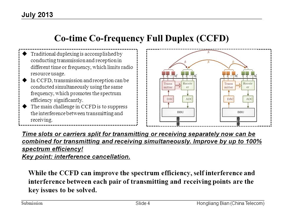 Co-time Co-frequency Full Duplex (CCFD)