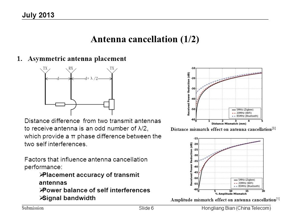 Antenna cancellation (1/2)