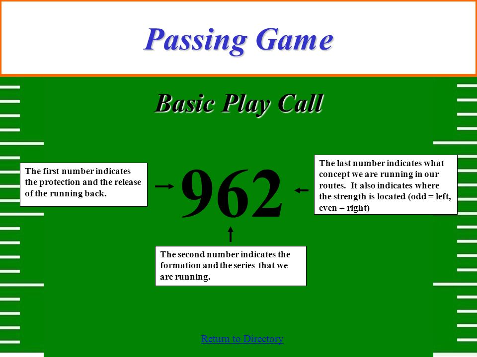 962 Passing Game Basic Play Call