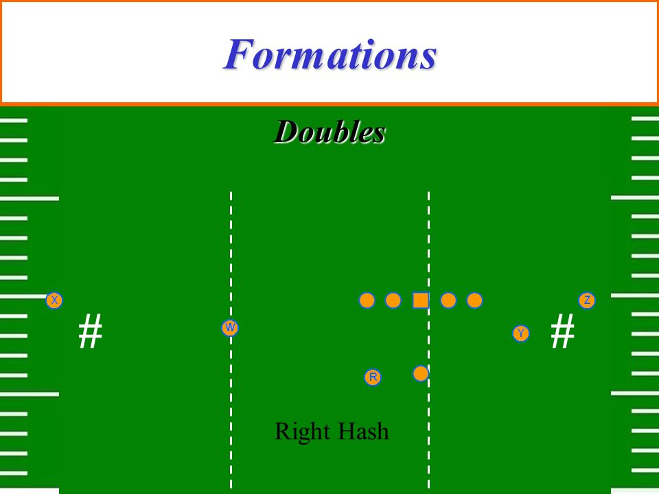 Formations Doubles Right Hash # Middle # Left Hash #