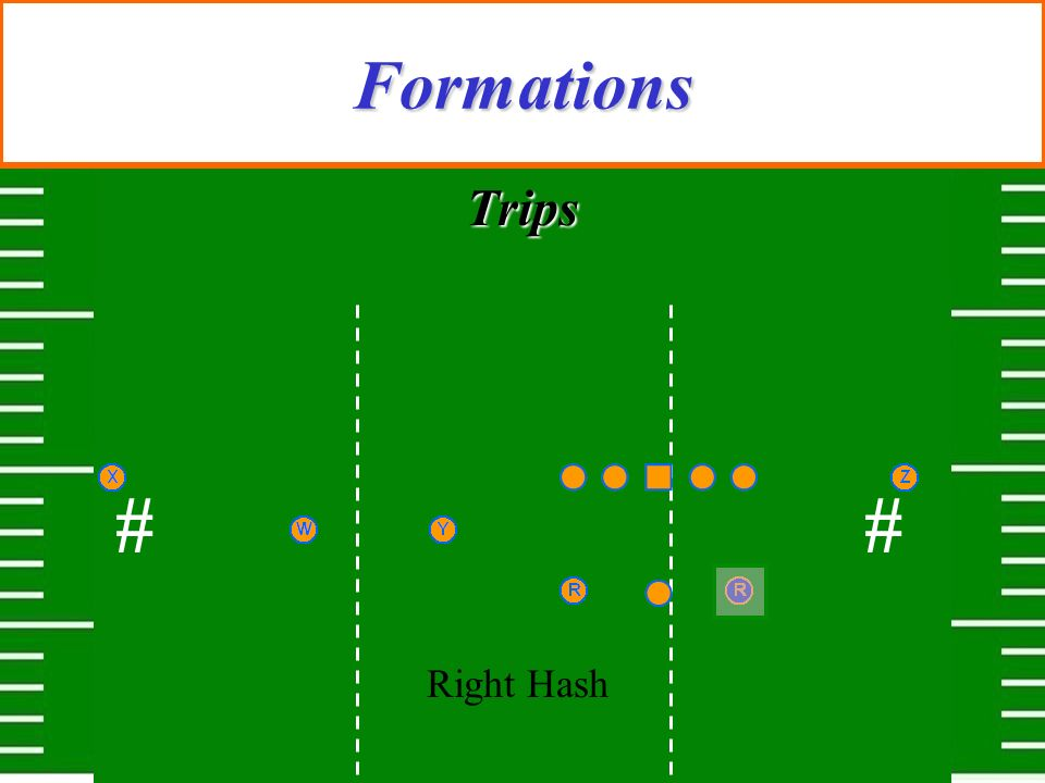 Formations Trips Right Hash # Left Hash #