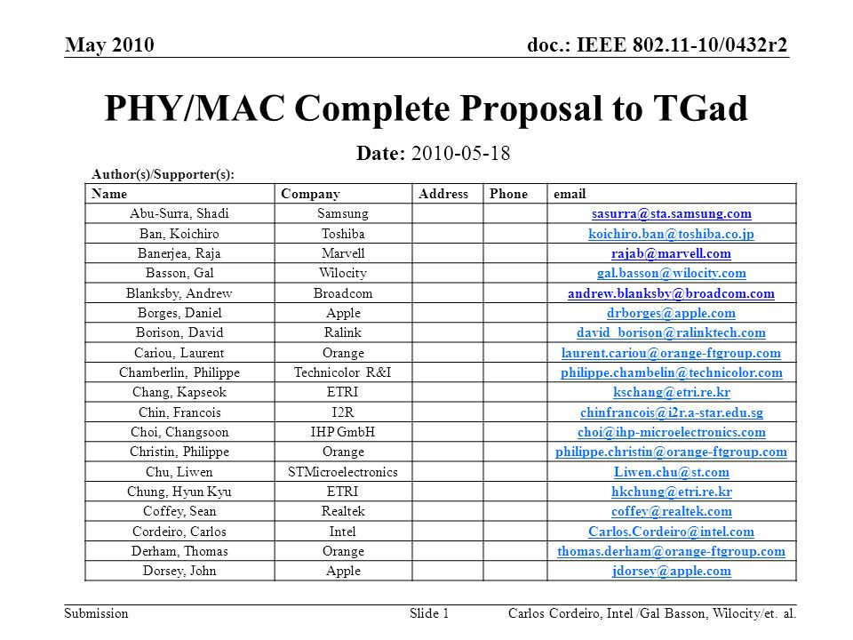 PHY/MAC Complete Proposal to TGad