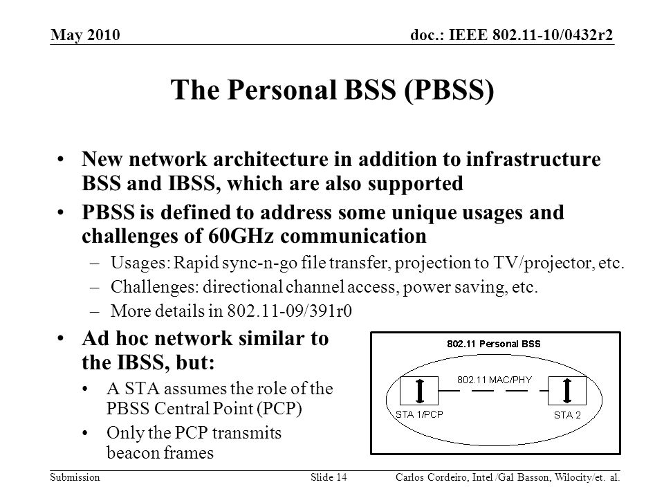 The Personal BSS (PBSS)