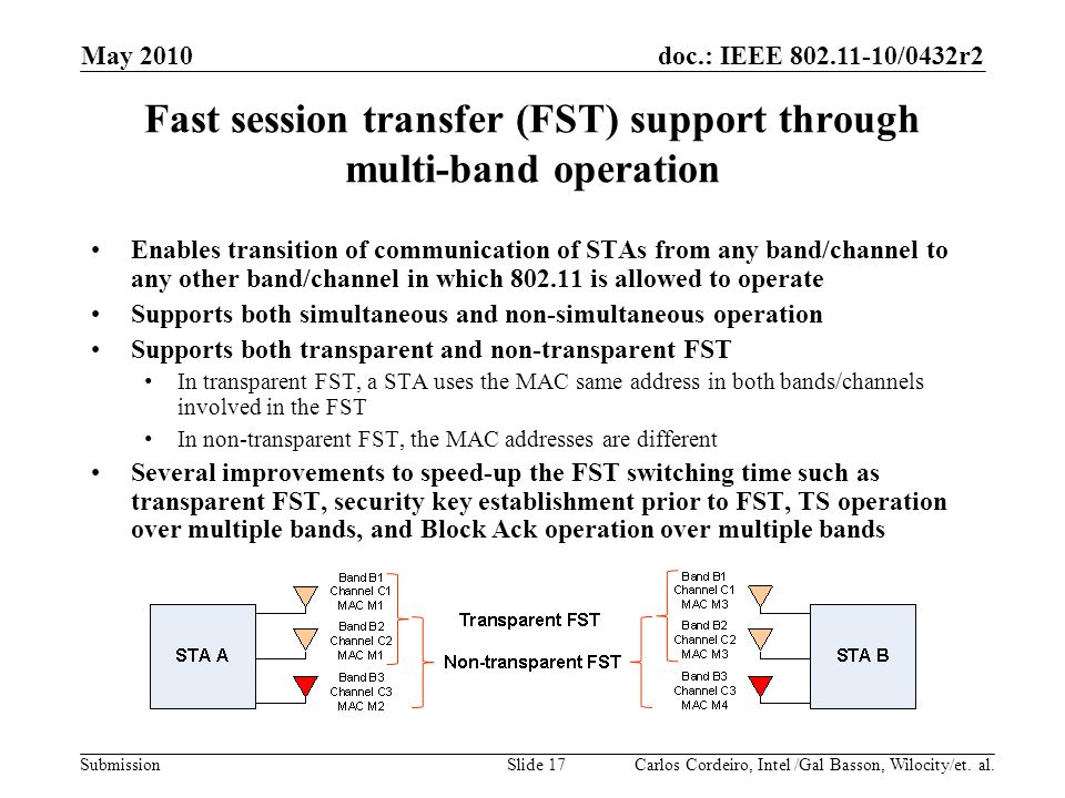 Fast session transfer (FST) support through multi-band operation