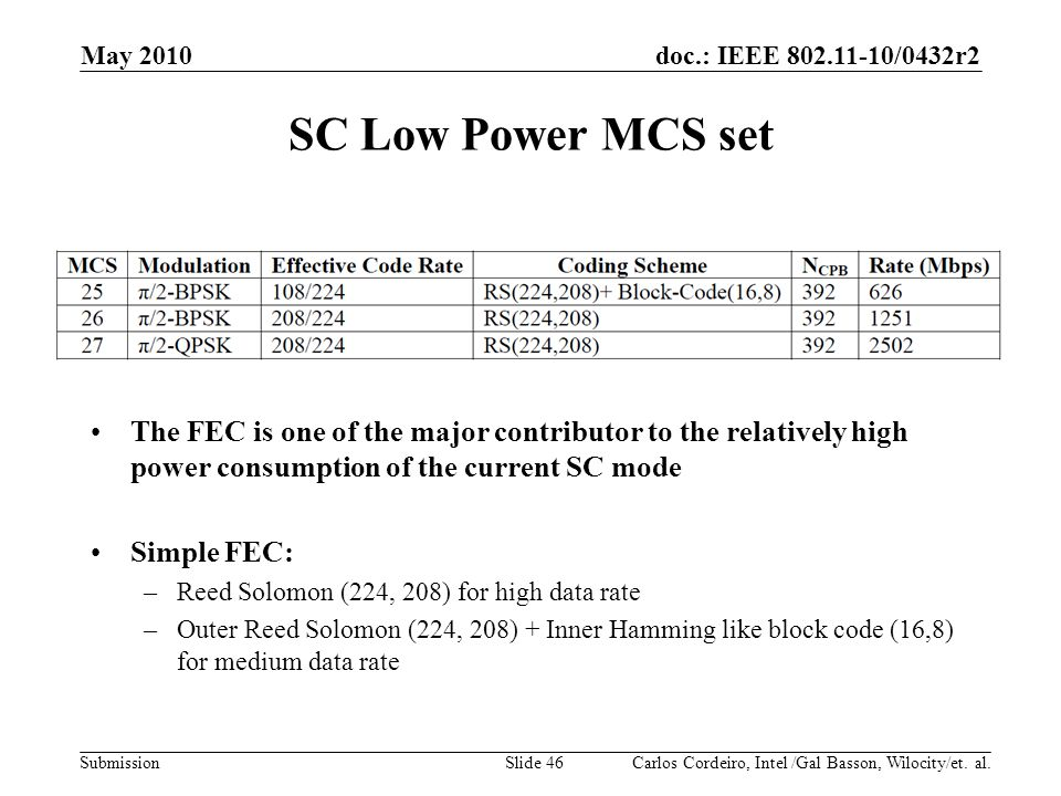 Month Year doc.: IEEE 802.11-07/xxxxr0. May 2010. SC Low Power MCS set.