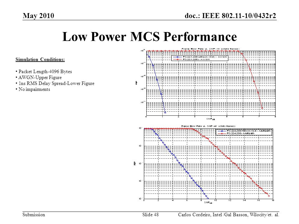 Low Power MCS Performance