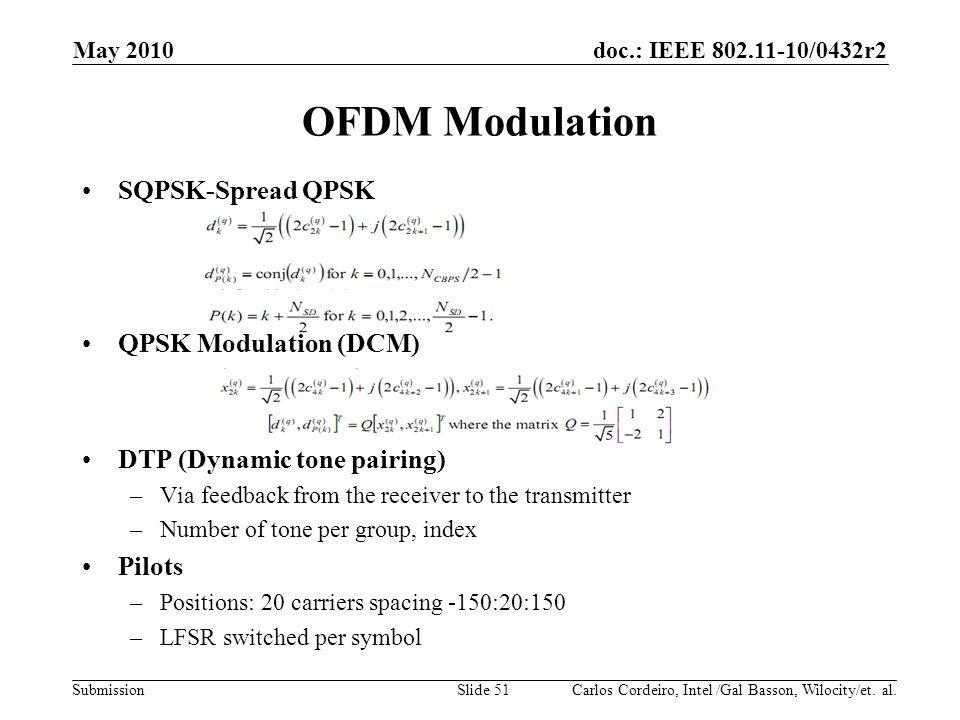 OFDM Modulation SQPSK-Spread QPSK QPSK Modulation (DCM)