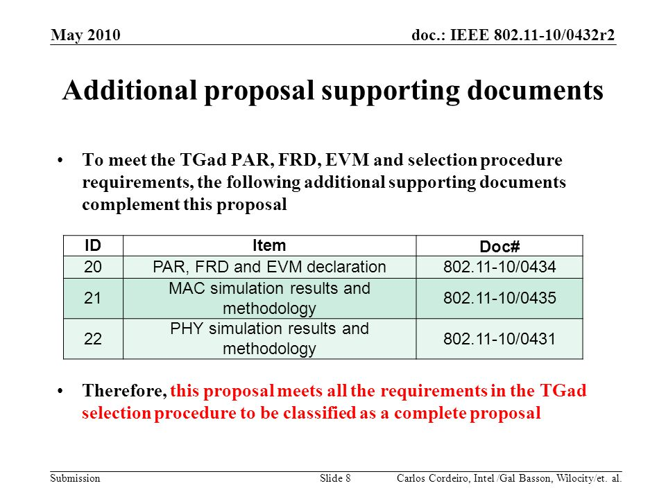 Additional proposal supporting documents