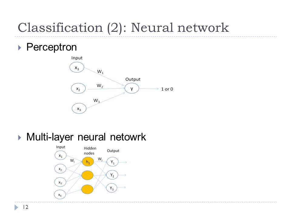 Classification (2): Neural network