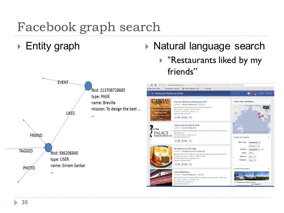 Facebook graph search Entity graph Natural language search