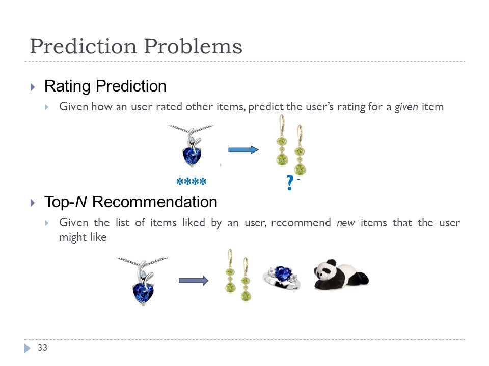 Prediction Problems Rating Prediction Top-N Recommendation ****