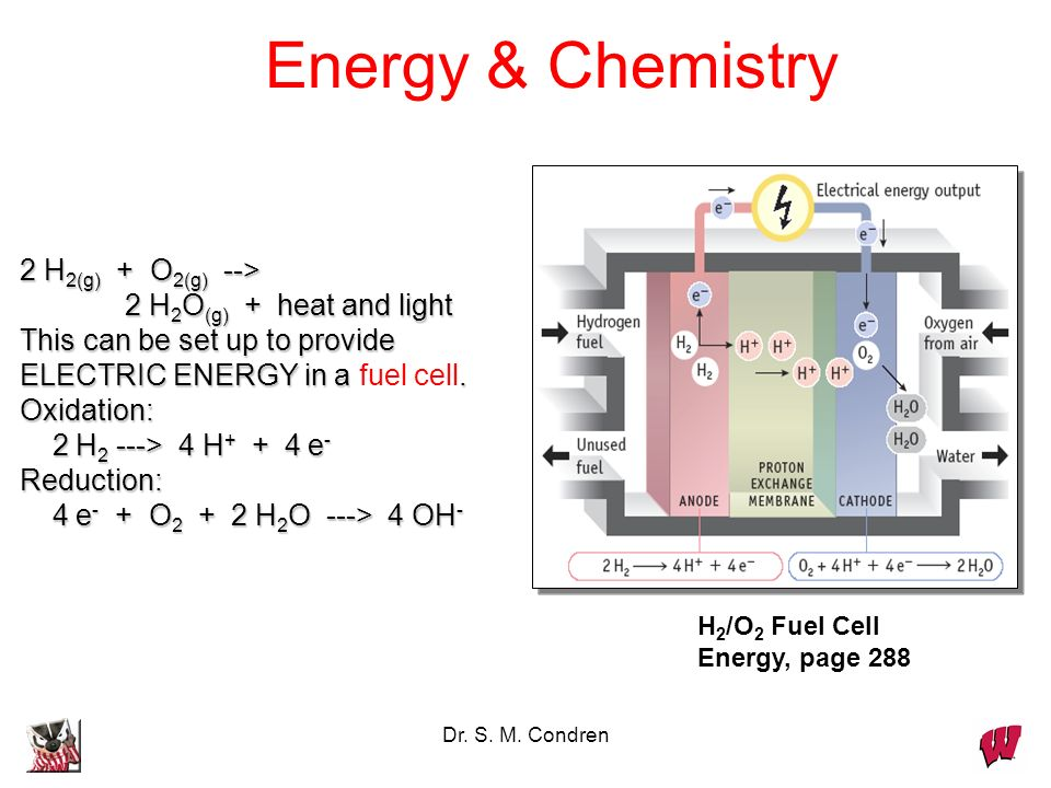 Energy & Chemistry 2 H2(g) + O2(g) --> 2 H2O(g) + heat and light