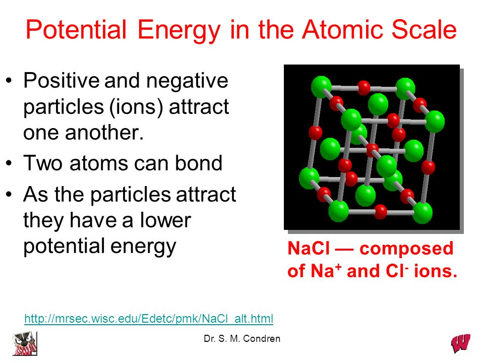 Potential Energy in the Atomic Scale