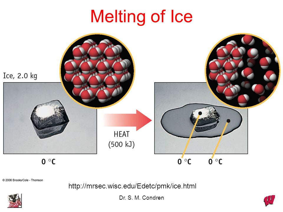 Melting of Ice http://mrsec.wisc.edu/Edetc/pmk/ice.html