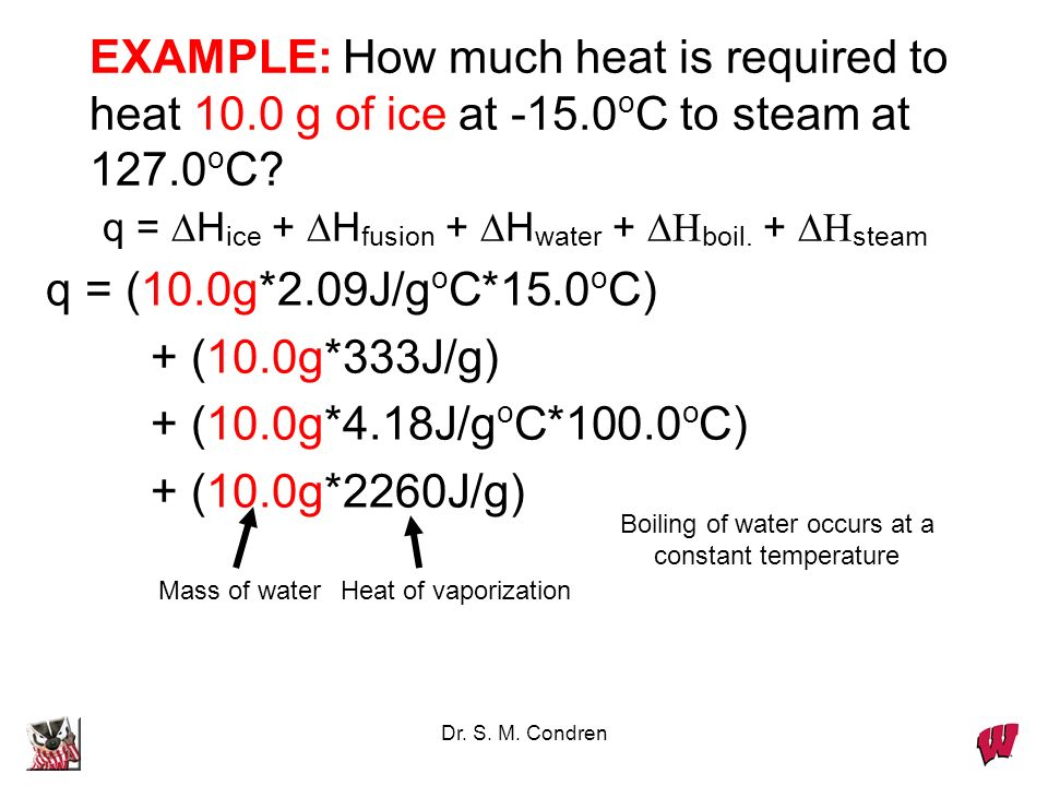Boiling of water occurs at a