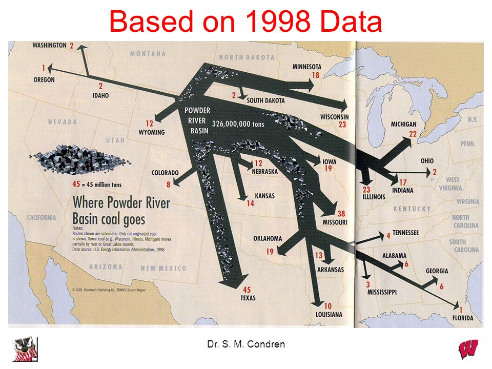 Based on 1998 Data Dr. S. M. Condren