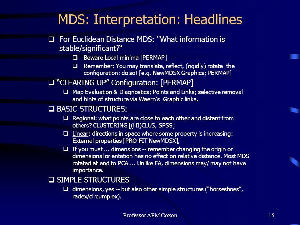 MDS: Interpretation: Headlines
