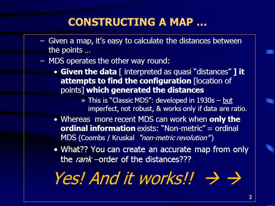 Yes! And it works!!   CONSTRUCTING A MAP …