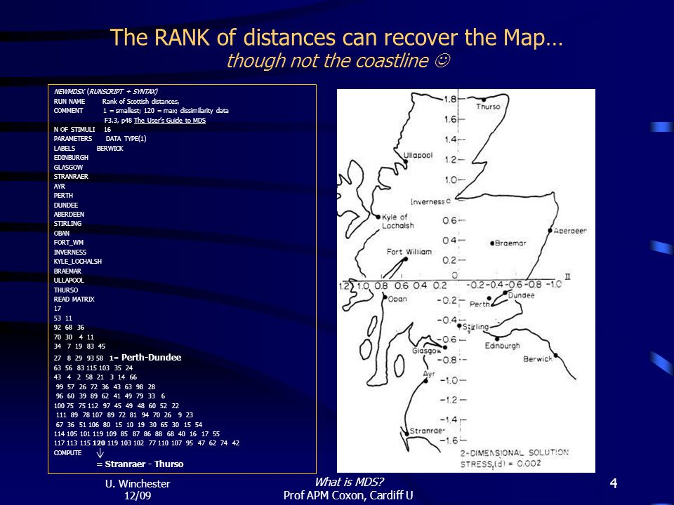 The RANK of distances can recover the Map… though not the coastline 