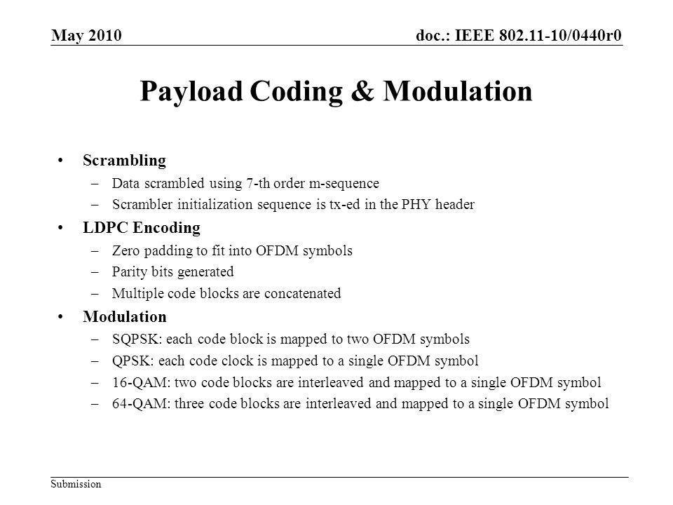 Payload Coding & Modulation