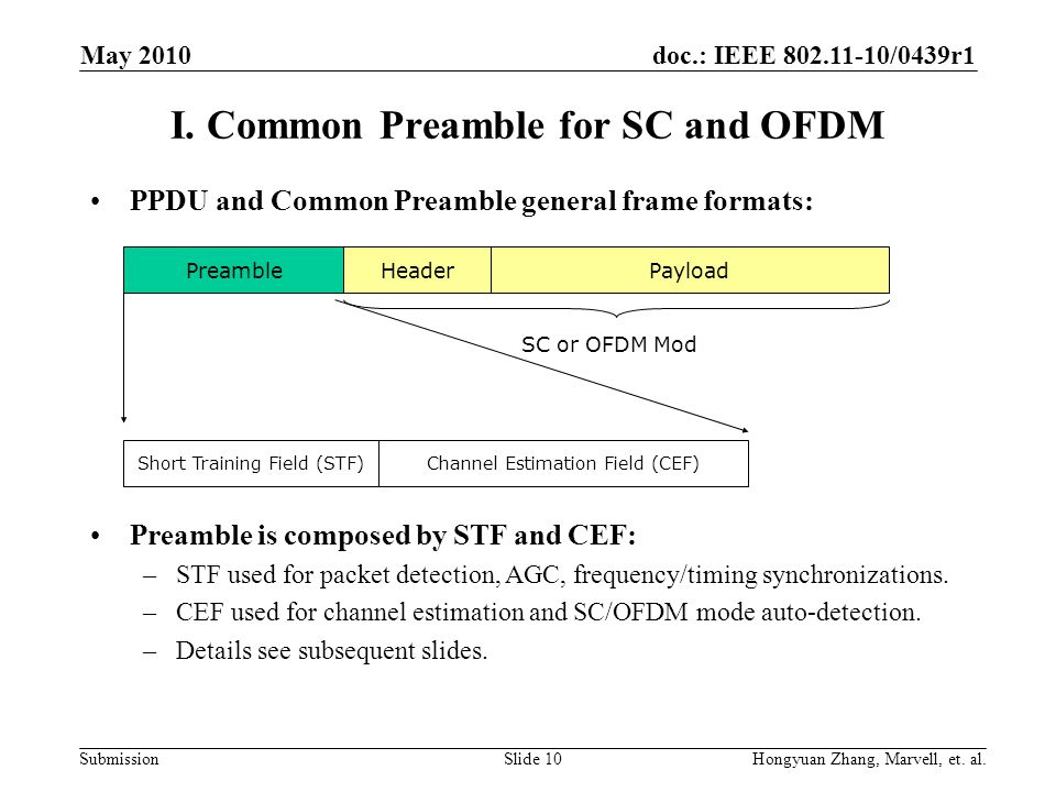 I. Common Preamble for SC and OFDM