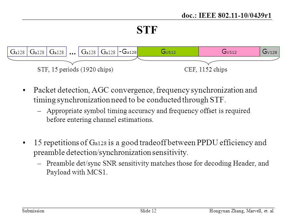 STF Ga128. Ga128. Ga128. … Ga128. Ga128. -Ga128. GU512. GV512. GV128. STF, 15 periods (1920 chips)