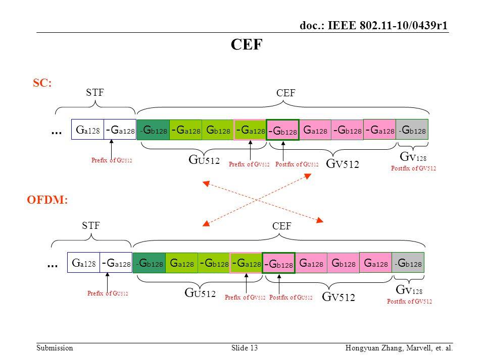 CEF -Gb128 Gv128 GU512 GV512 -Gb128 Gv128 GU512 GV512 SC: Ga128 -Gb128