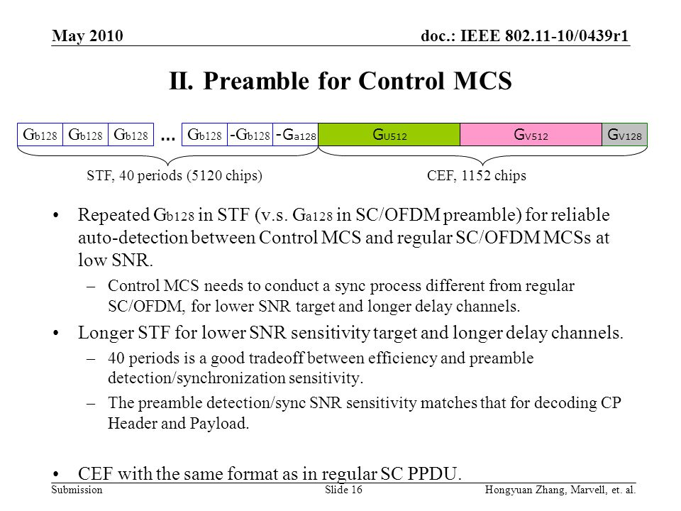 II. Preamble for Control MCS