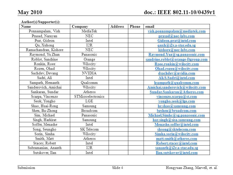 May 2010 Month Year doc.: IEEE 802.11-07/xxxxr0