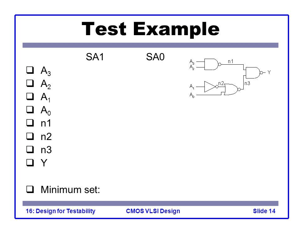 Test Example SA1 SA0 A3 A2 A1 A0 n1 n2 n3 Y Minimum set: