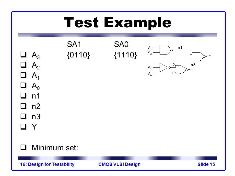 Test Example SA1 SA0 A3 {0110} {1110} A2 A1 A0 n1 n2 n3 Y Minimum set: