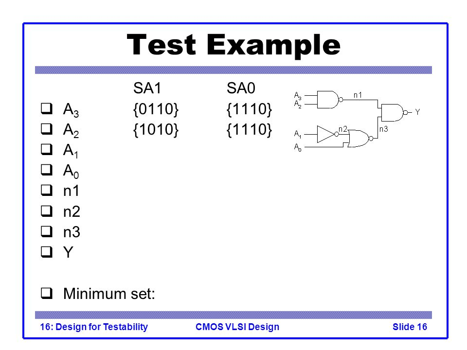 Test Example SA1 SA0 A3 {0110} {1110} A2 {1010} {1110} A1 A0 n1 n2 n3
