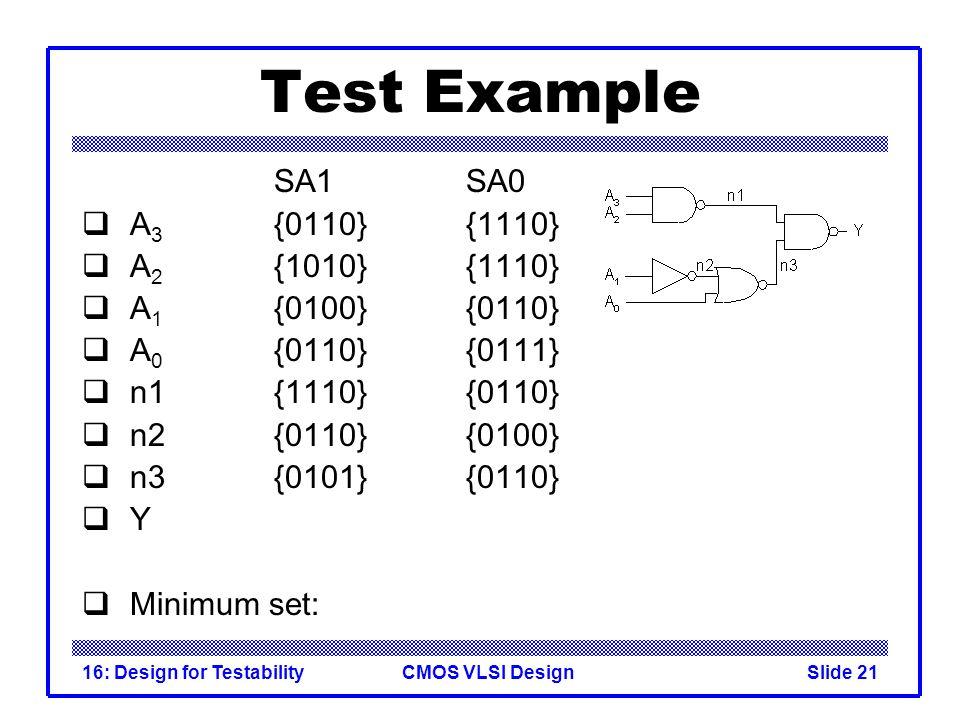 Test Example SA1 SA0 A3 {0110} {1110} A2 {1010} {1110}