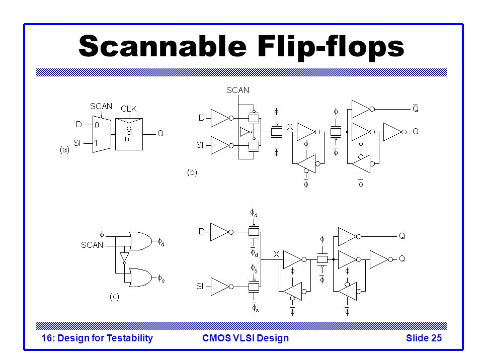 Scannable Flip-flops 16: Design for Testability