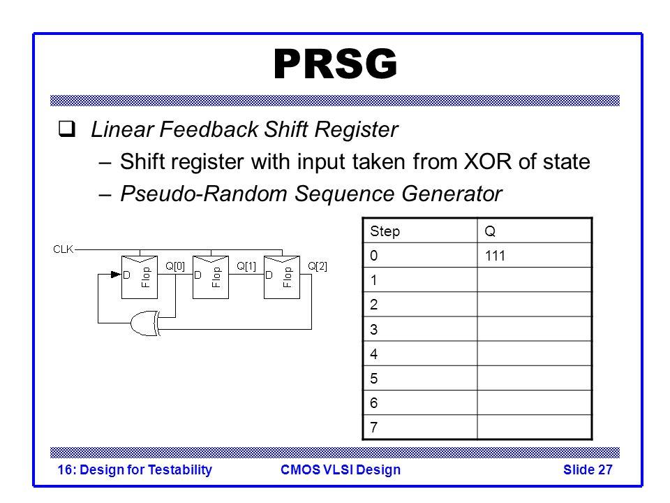 PRSG Linear Feedback Shift Register
