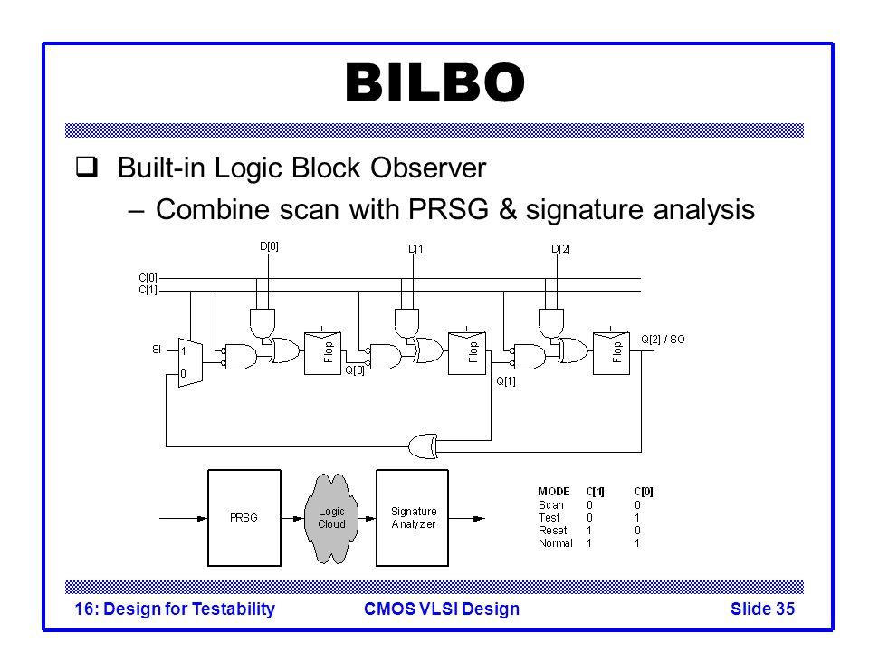 BILBO Built-in Logic Block Observer