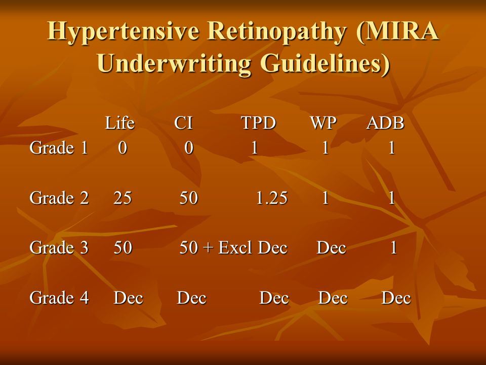 Hypertensive Retinopathy (MIRA Underwriting Guidelines)
