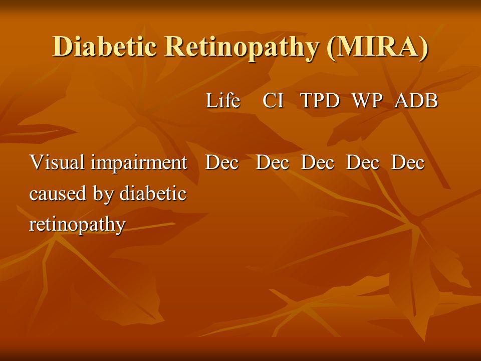 Diabetic Retinopathy (MIRA)