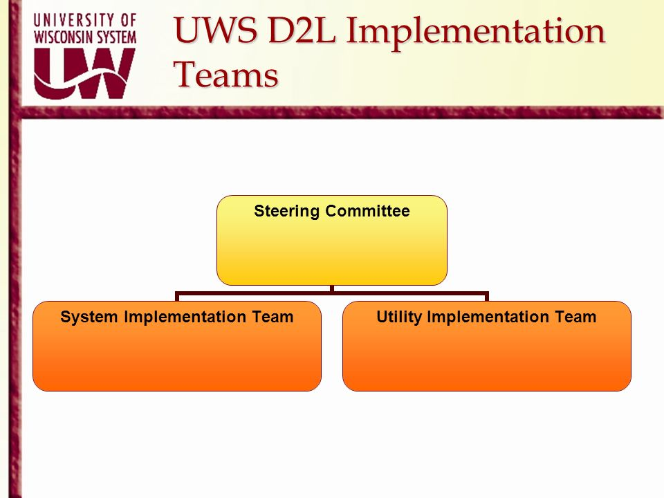 UWS D2L Implementation Teams