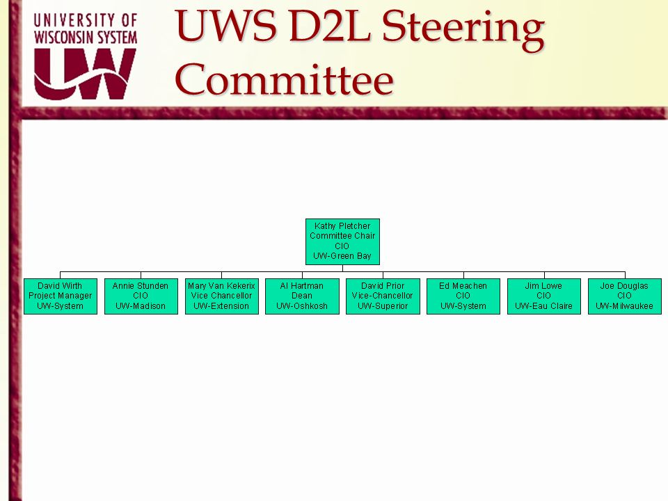 UWS D2L Steering Committee