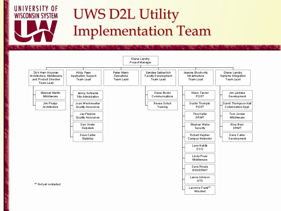 UWS D2L Utility Implementation Team