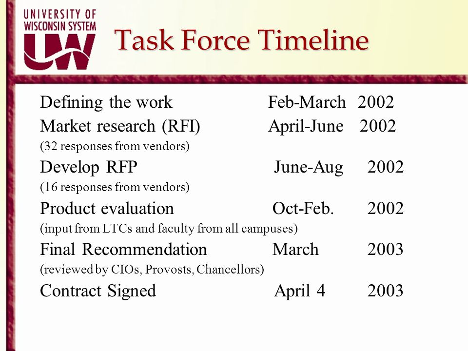 Task Force Timeline Defining the work Feb-March 2002